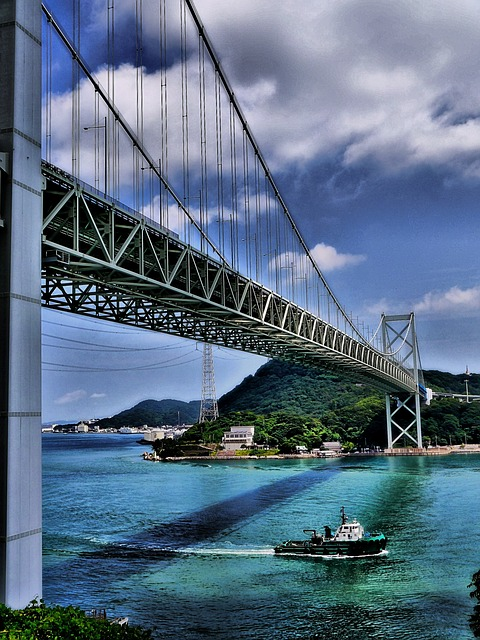 Shimonoseki Travel Guide